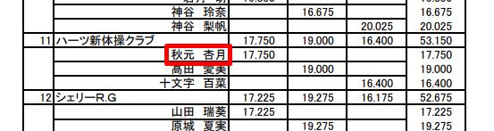 秋元杏月さん新体操大会出場その4